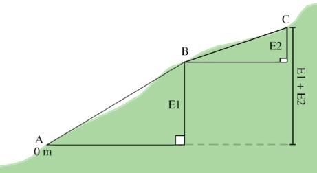slope copy
